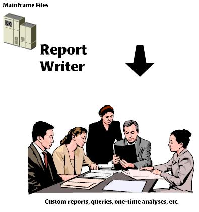 Report writers